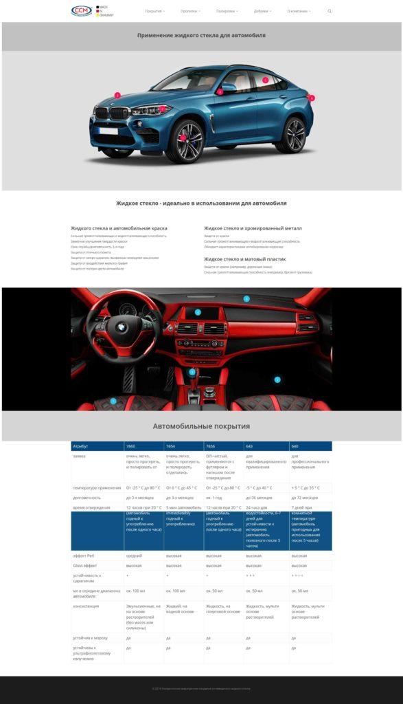 Сайт жидкое стекло для автомобиля