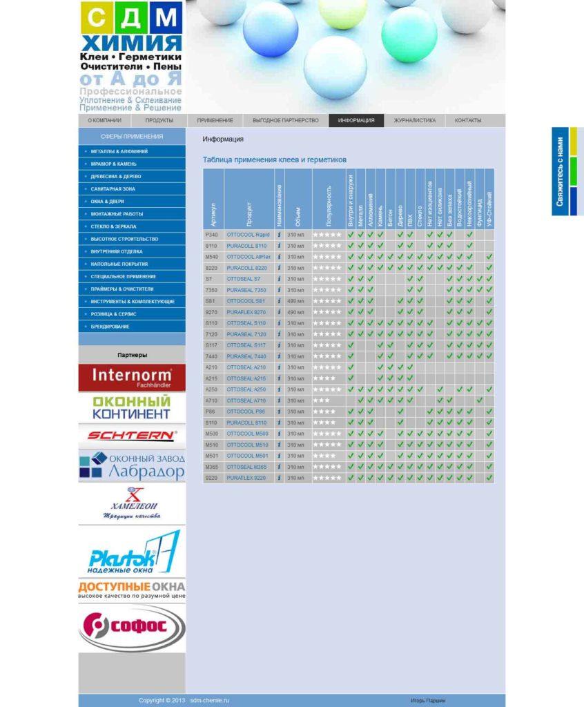 сайт строительной химии страница - информация